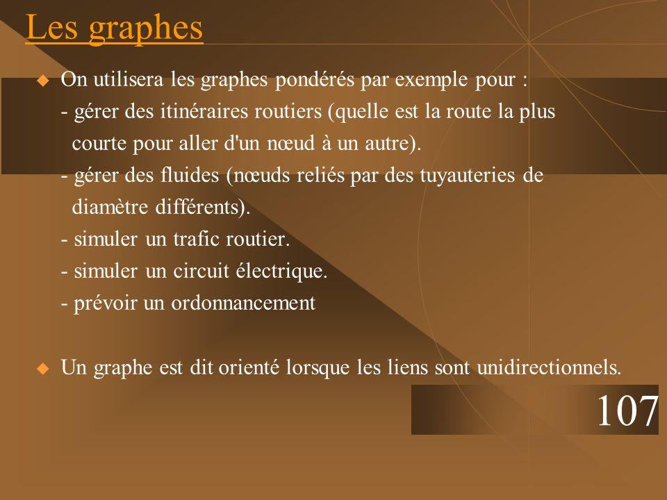 107 Les graphes On utilisera les graphes pondérés par exemple pour :