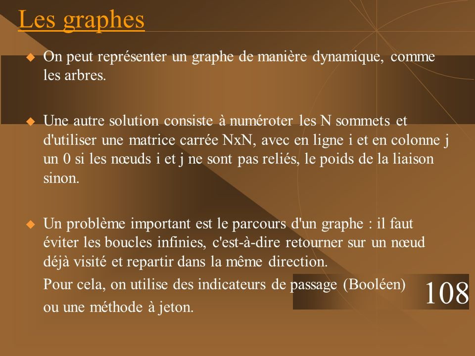 Les graphesOn peut représenter un graphe de manière dynamique, comme les arbres.