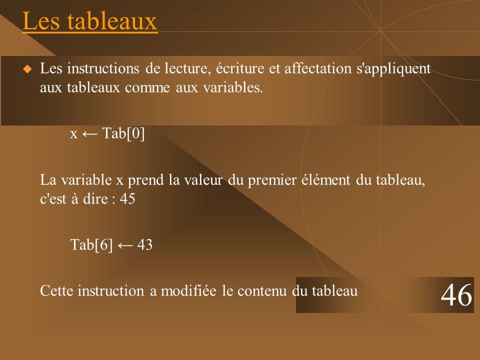 Les tableaux Les instructions de lecture, écriture et affectation s appliquent aux tableaux comme aux variables.