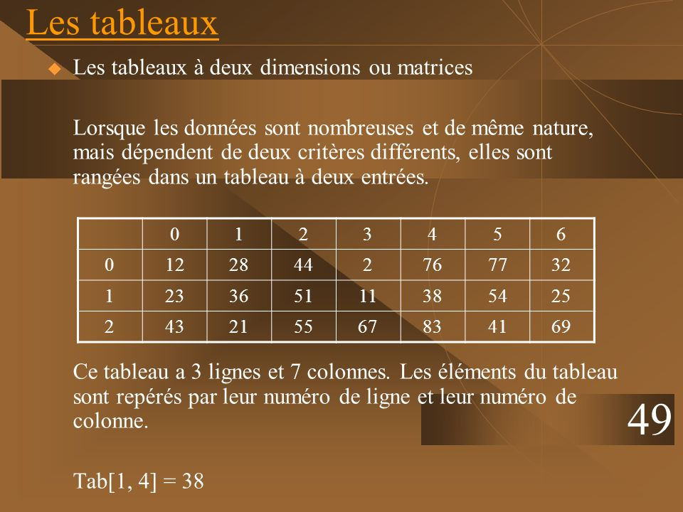 49 Les tableaux Les tableaux à deux dimensions ou matrices