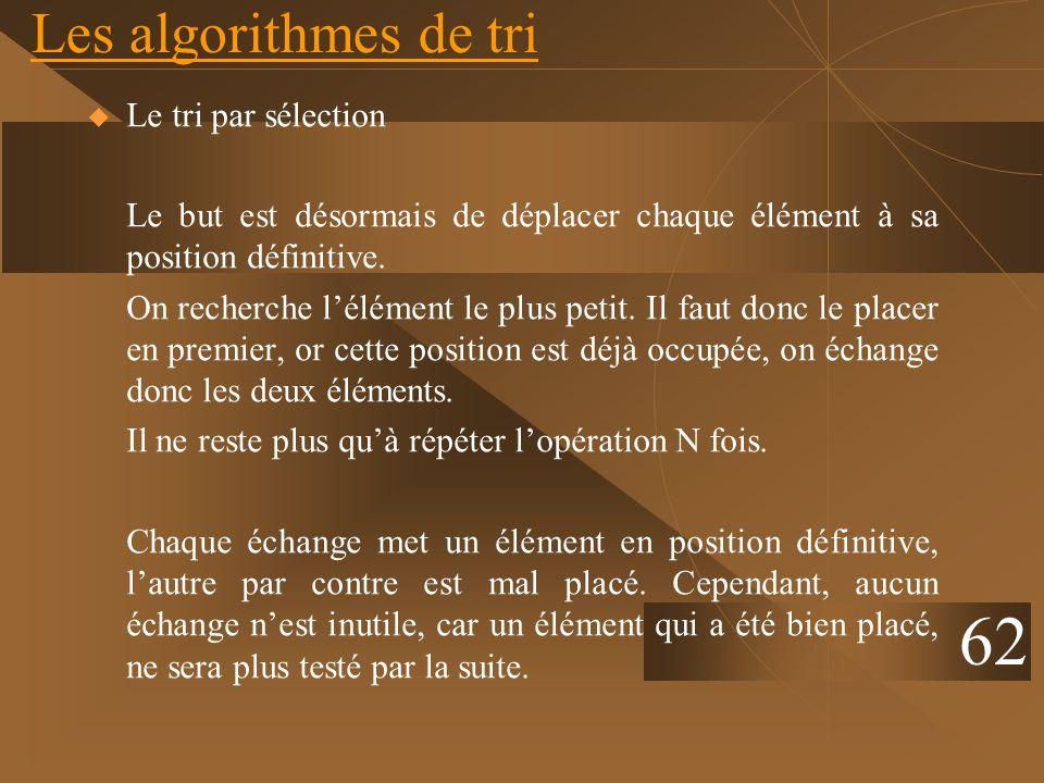 62 Les algorithmes de tri Le tri par sélection