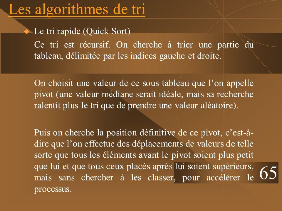 65 Les algorithmes de tri Le tri rapide (Quick Sort)