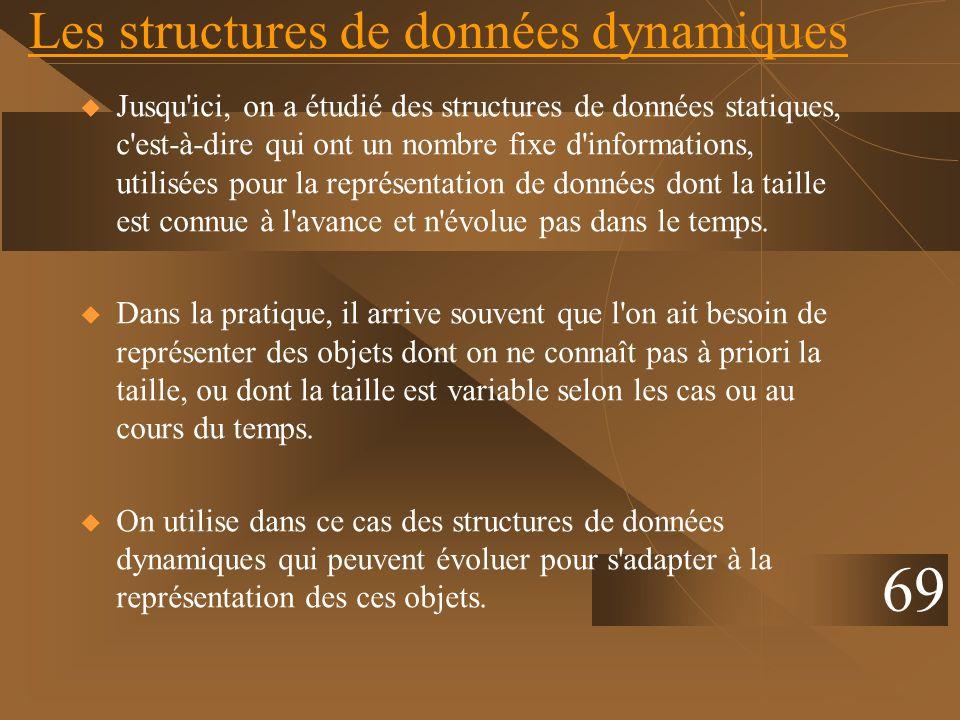 Les structures de données dynamiques