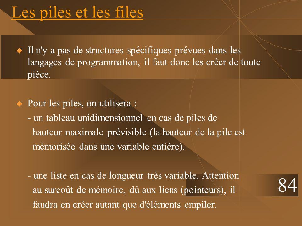 Les piles et les files Il n y a pas de structures spécifiques prévues dans les langages de programmation, il faut donc les créer de toute pièce.