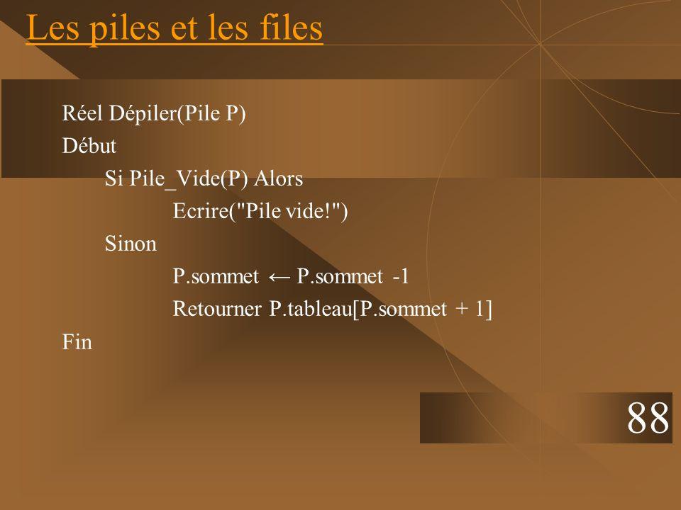 88 Les piles et les files Réel Dépiler(Pile P) Début