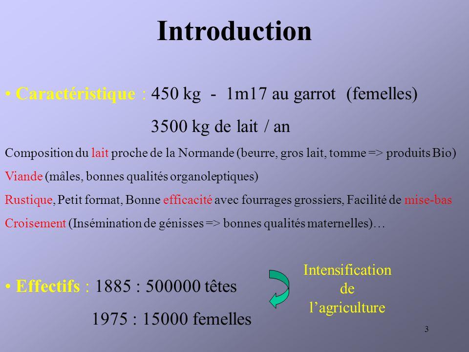 Intensification de l'agriculture