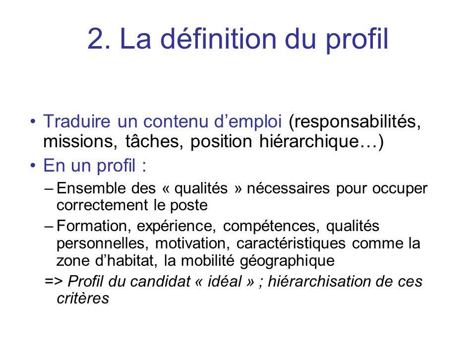 2. La définition du profil