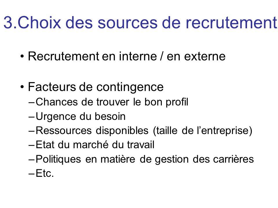 3.Choix des sources de recrutement