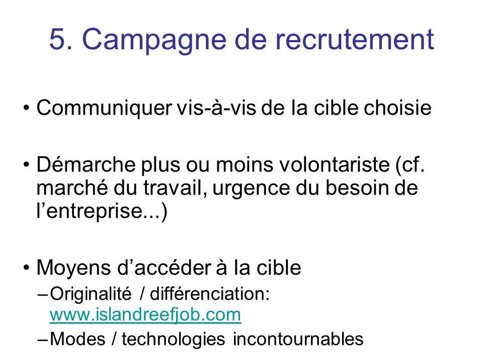 5. Campagne de recrutement