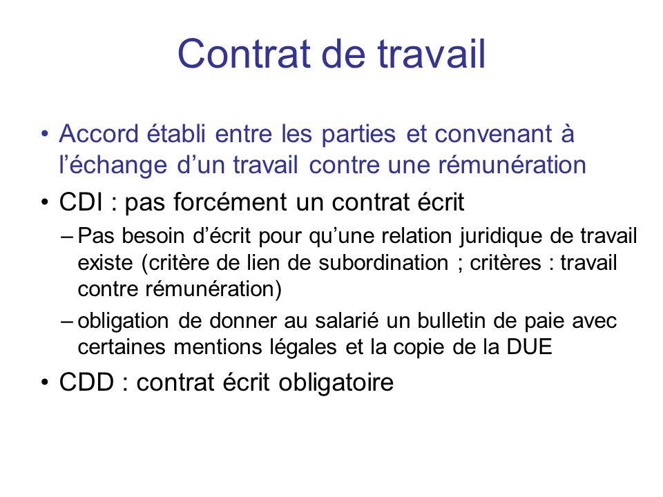 Contrat de travail Accord établi entre les parties et convenant à l'échange d'un travail contre une rémunération.