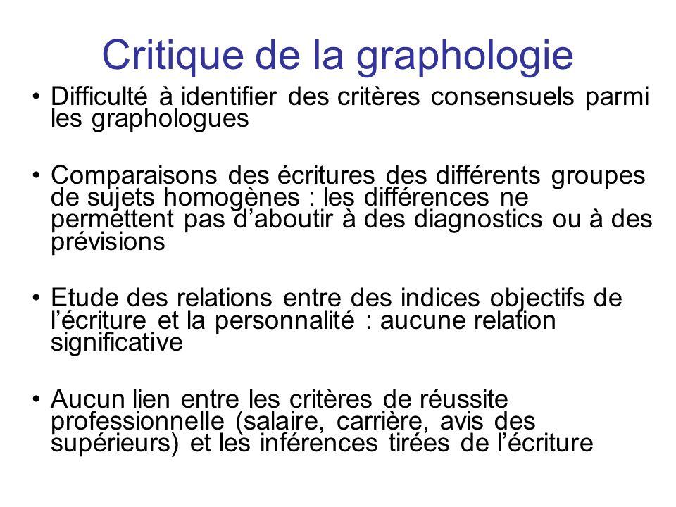 Critique de la graphologie