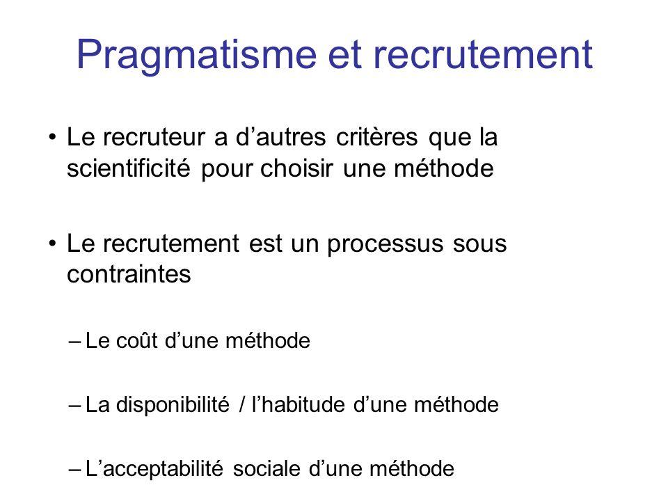 Pragmatisme et recrutement