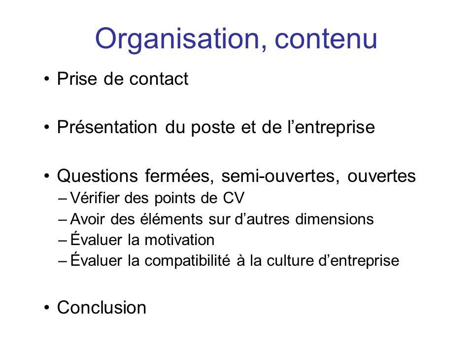 Organisation, contenu Prise de contact