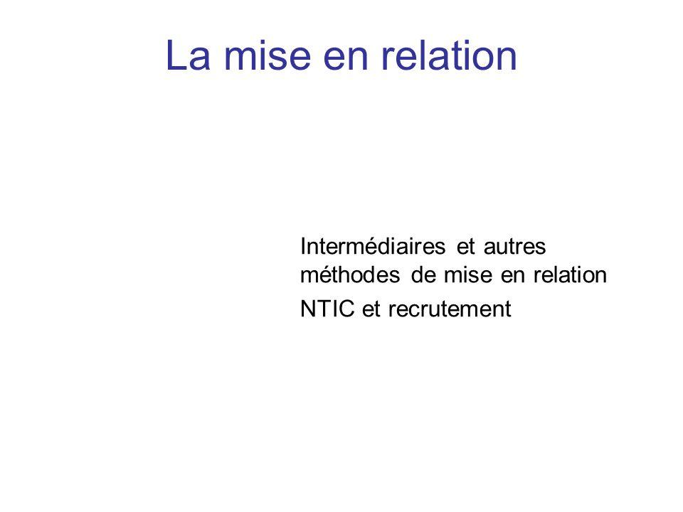 La mise en relation Intermédiaires et autres méthodes de mise en relation NTIC et recrutement