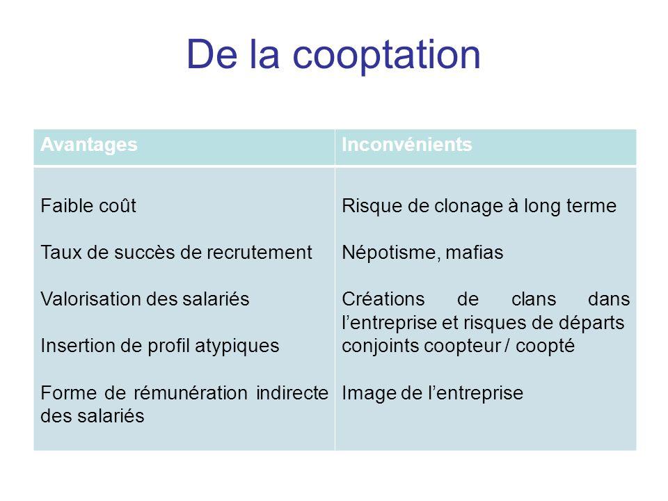 De la cooptation Avantages Inconvénients Faible coût