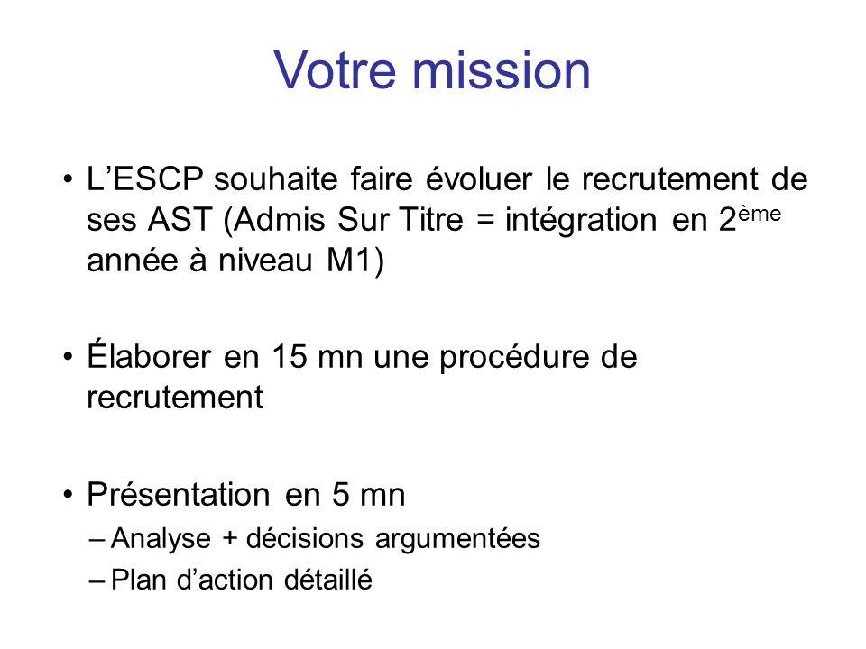 Votre mission L'ESCP souhaite faire évoluer le recrutement de ses AST (Admis Sur Titre = intégration en 2ème année à niveau M1)