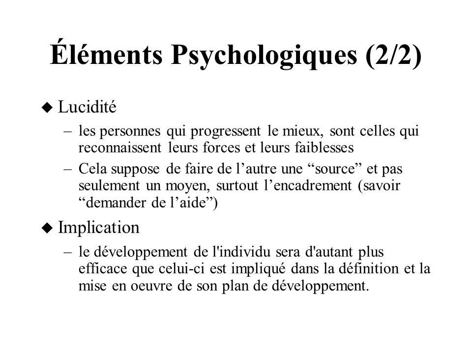 Éléments Psychologiques (2/2)