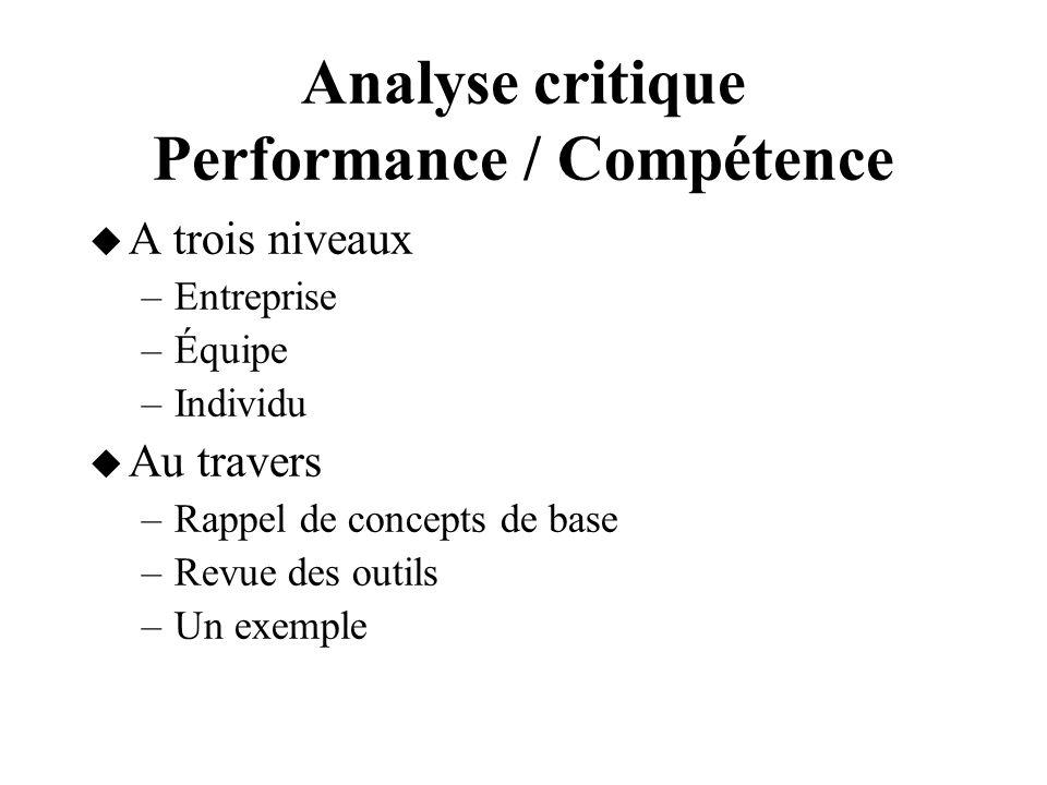 Analyse critique Performance / Compétence