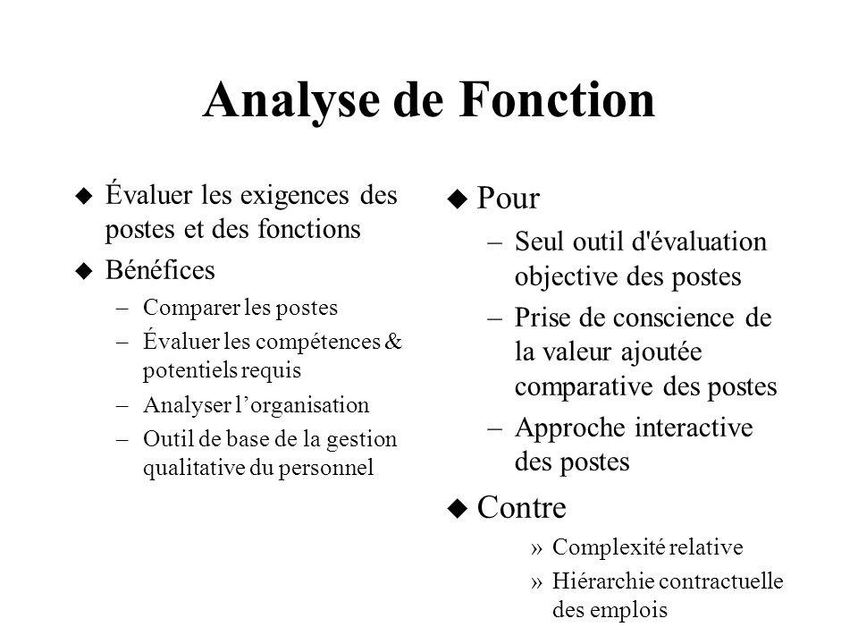 Analyse de Fonction Pour Contre