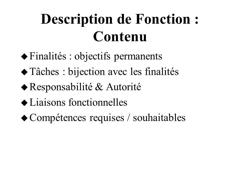 Description de Fonction : Contenu