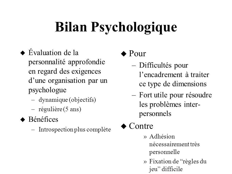 Bilan Psychologique Pour Contre