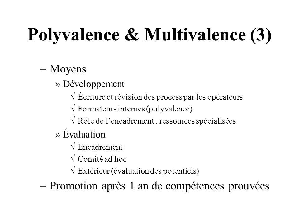 Polyvalence & Multivalence (3)
