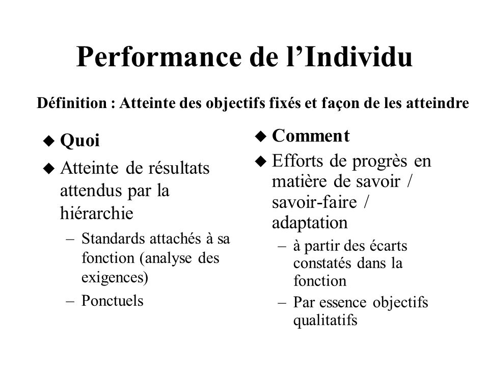 Performance de l'Individu