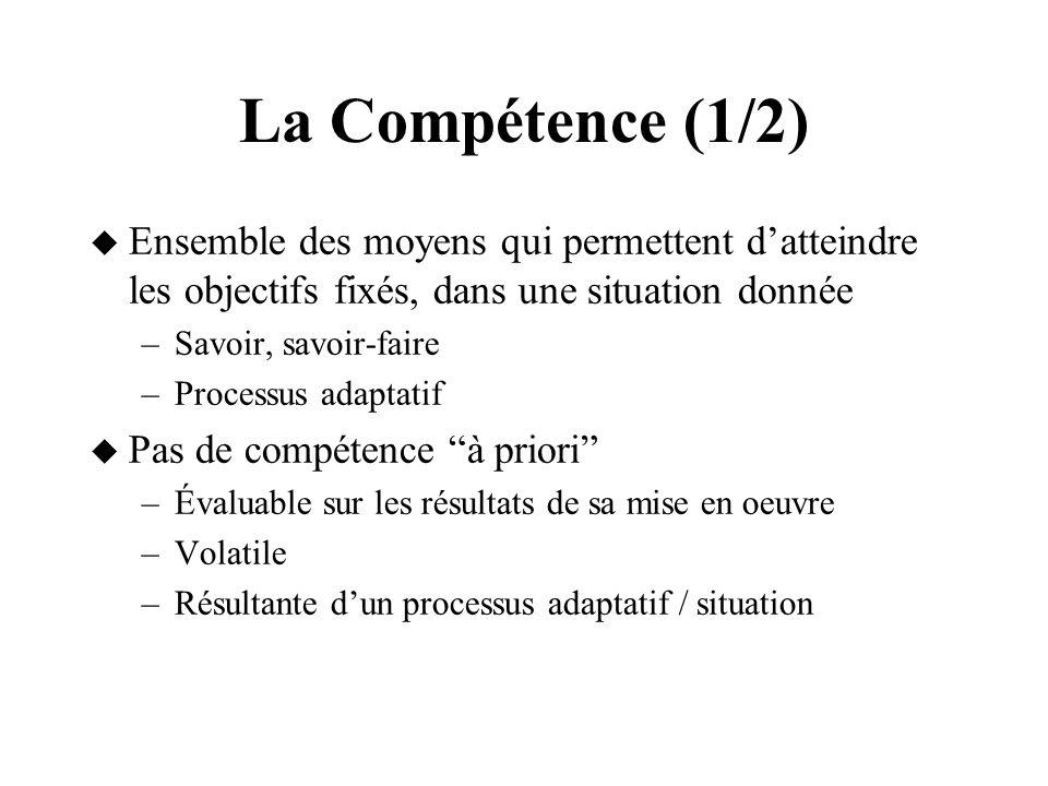 La Compétence (1/2) Ensemble des moyens qui permettent d'atteindre les objectifs fixés, dans une situation donnée.
