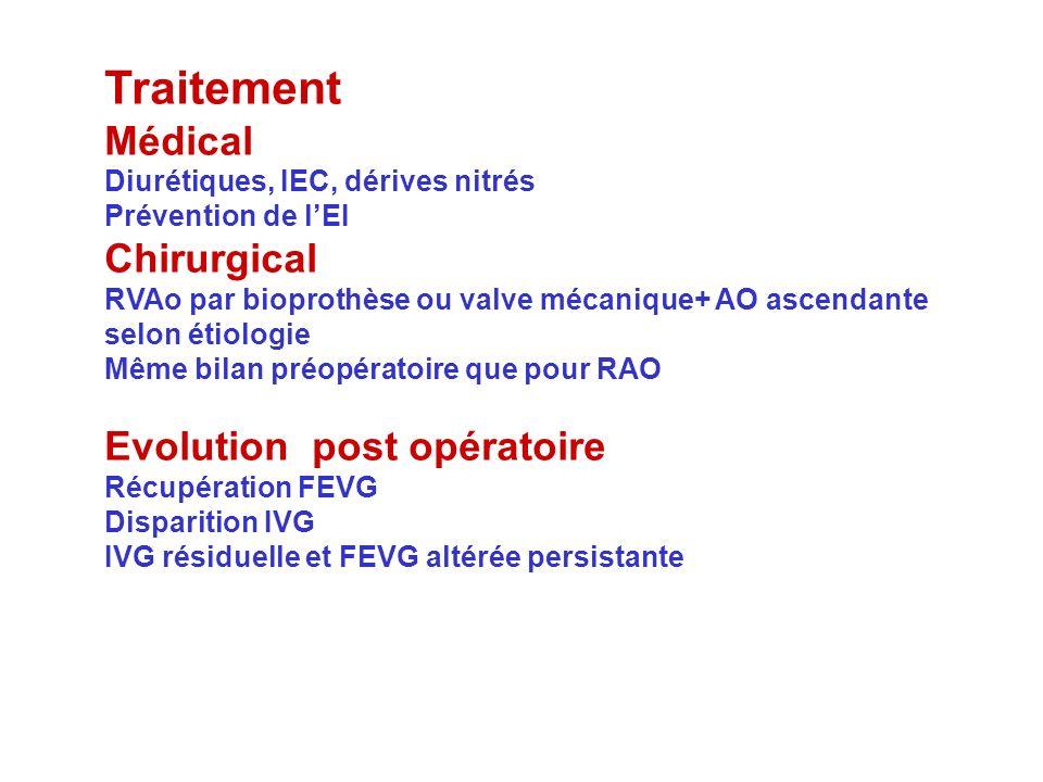 Traitement Médical Chirurgical Evolution post opératoire