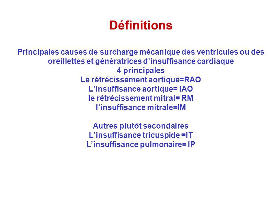 Définitions Principales causes de surcharge mécanique des ventricules ou des oreillettes et génératrices d'insuffisance cardiaque.
