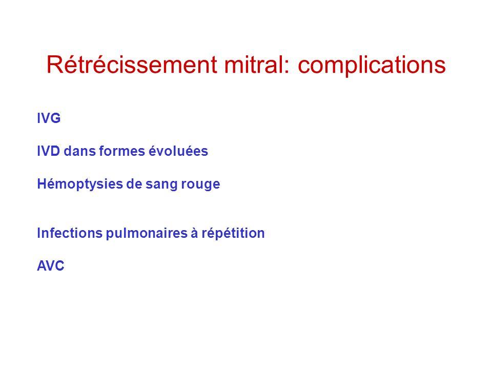 Rétrécissement mitral: complications