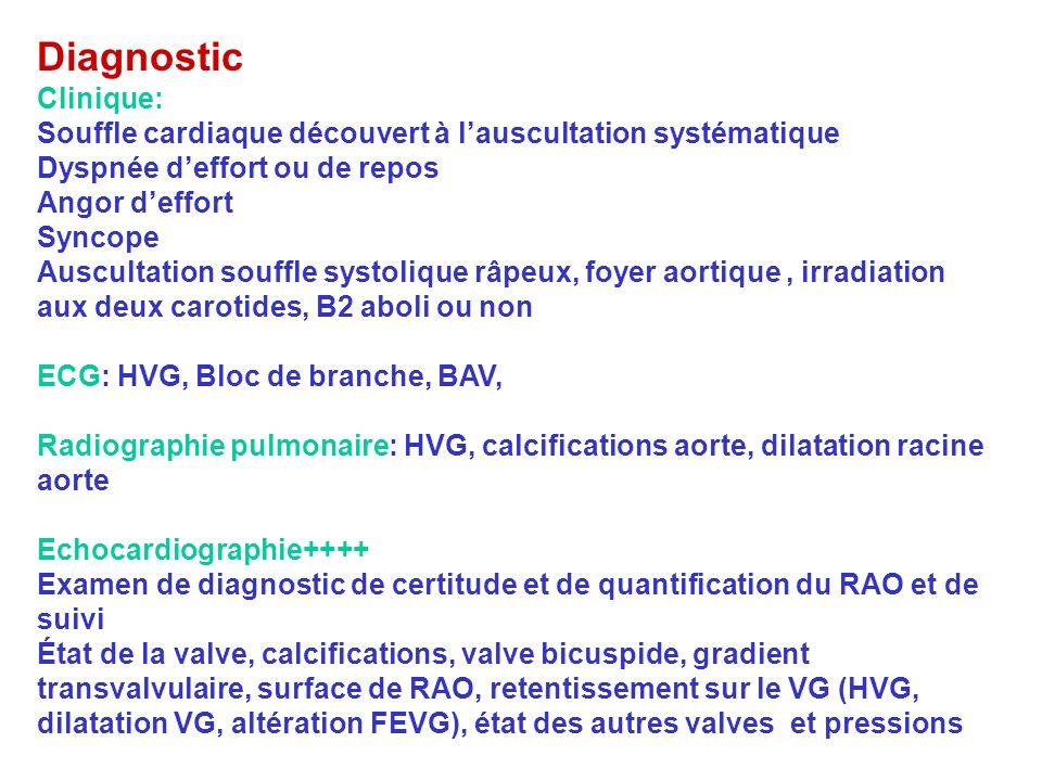 Diagnostic Clinique: Souffle cardiaque découvert à l'auscultation systématique. Dyspnée d'effort ou de repos.