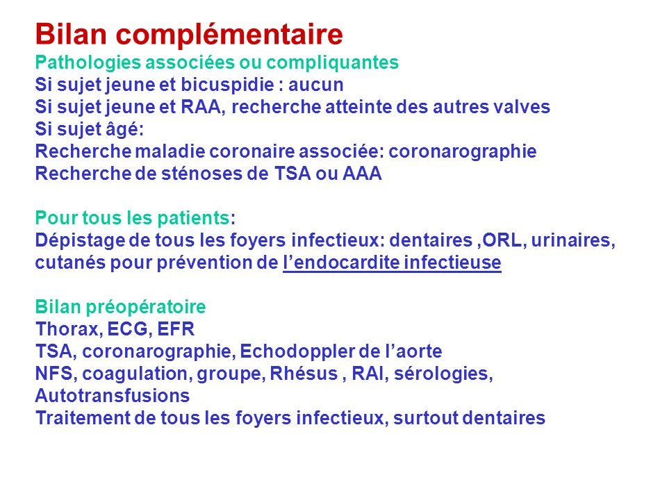 Bilan complémentaire Pathologies associées ou compliquantes