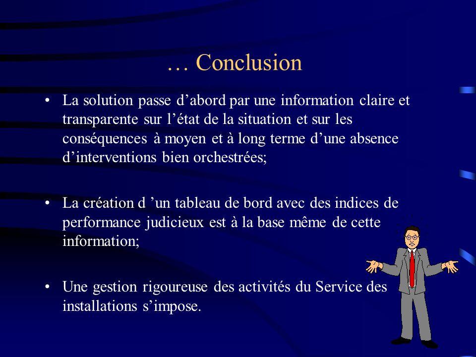 … Conclusion