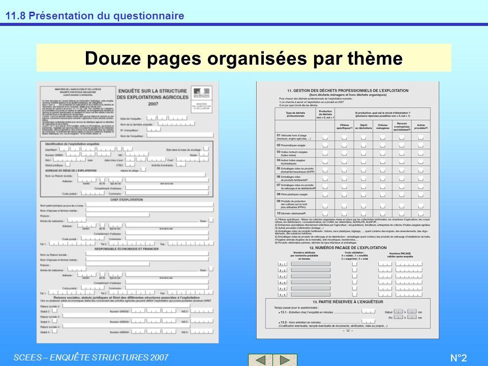 Douze pages organisées par thème