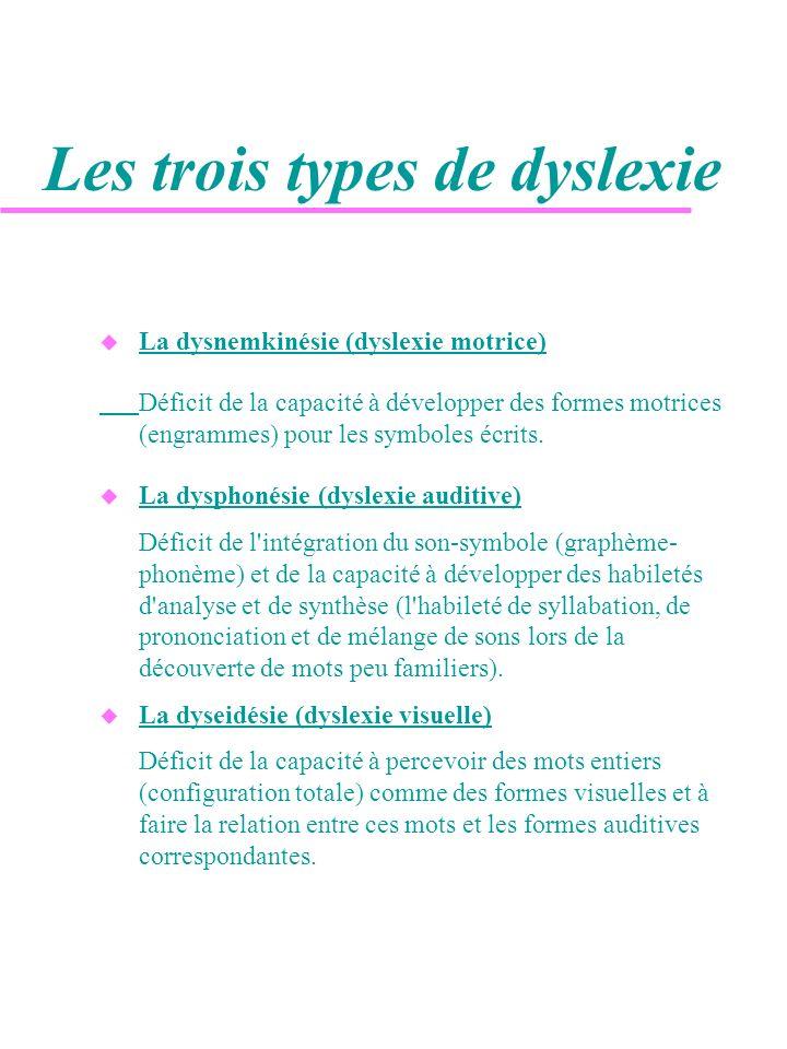 Les trois types de dyslexie