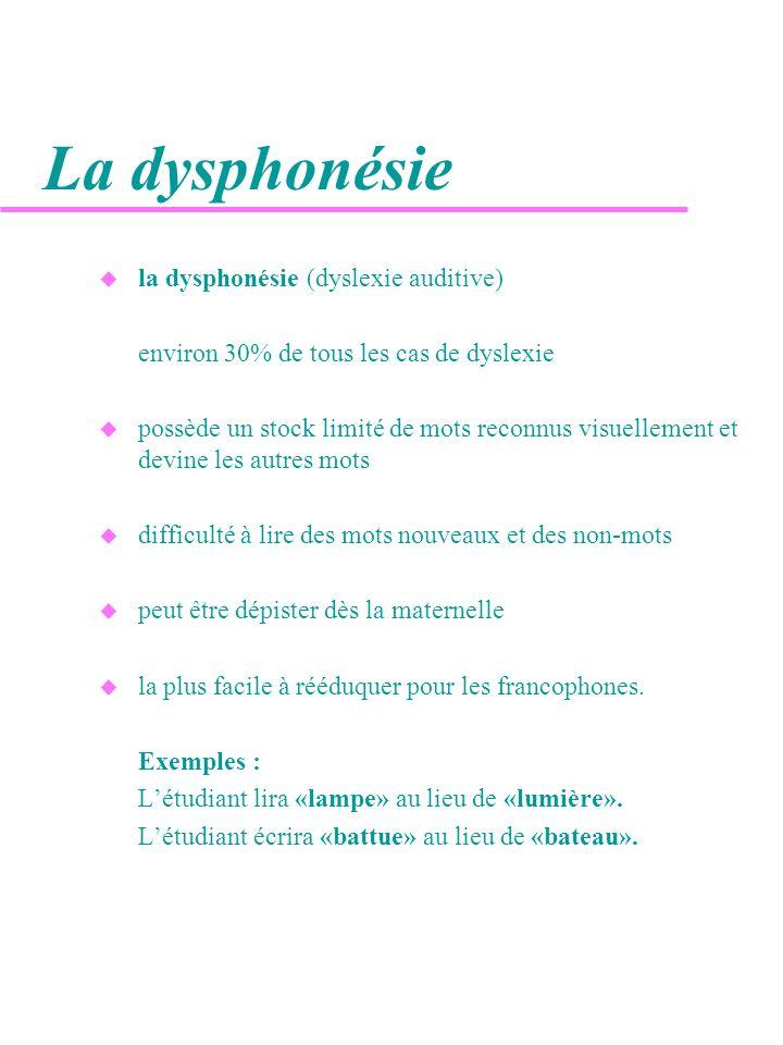 La dysphonésie la dysphonésie (dyslexie auditive)
