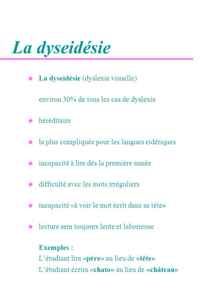 La dyseidésie La dyseidésie (dyslexie visuelle)