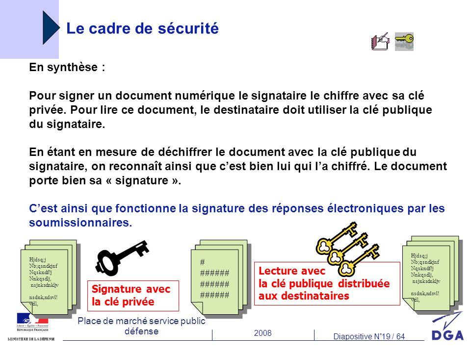Le cadre de sécurité En synthèse :