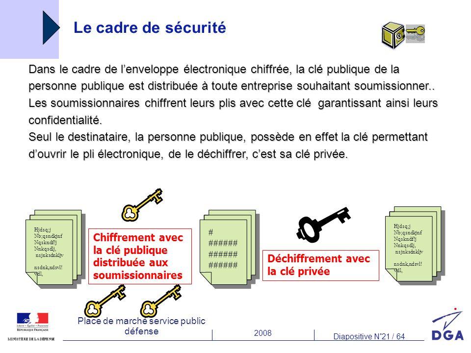 Le cadre de sécurité