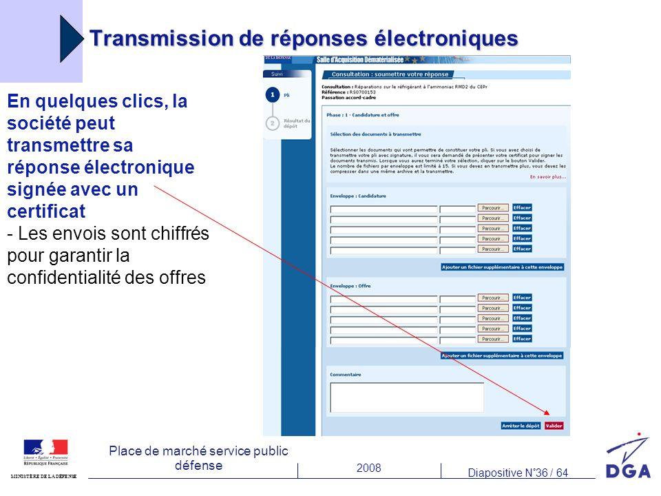 Transmission de réponses électroniques