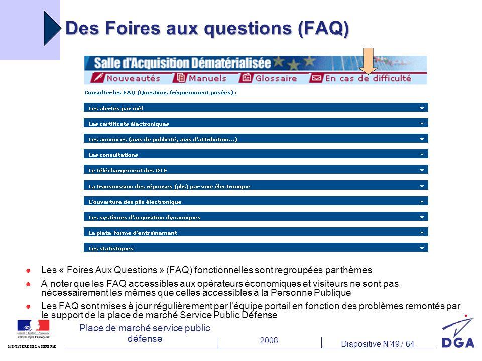 Des Foires aux questions (FAQ)