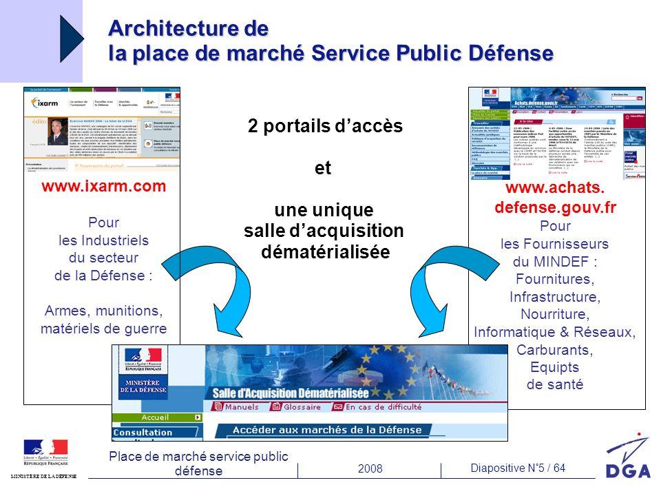 Architecture de la place de marché Service Public Défense
