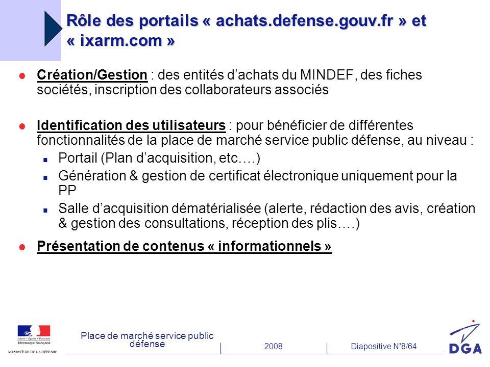 Rôle des portails « achats.defense.gouv.fr » et « ixarm.com »