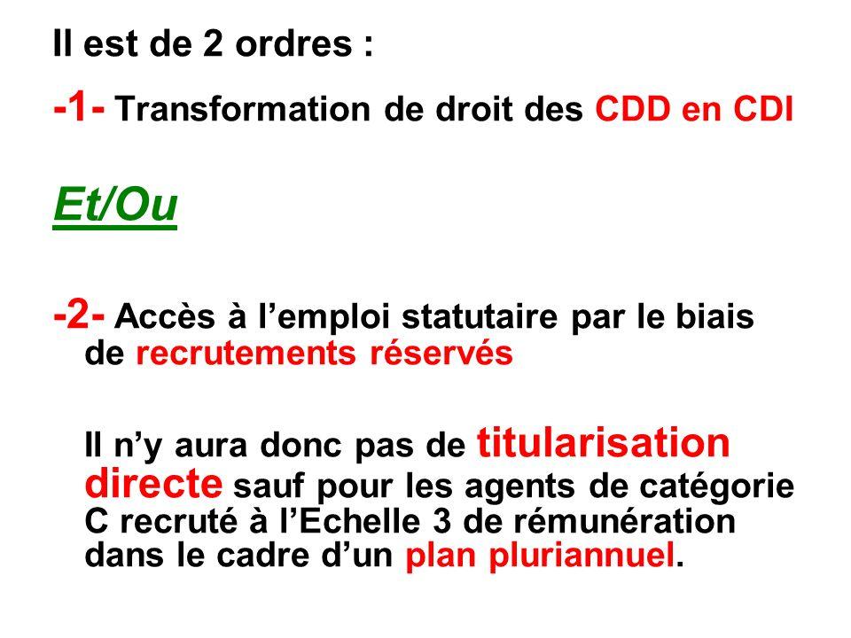 Et/Ou -1- Transformation de droit des CDD en CDI