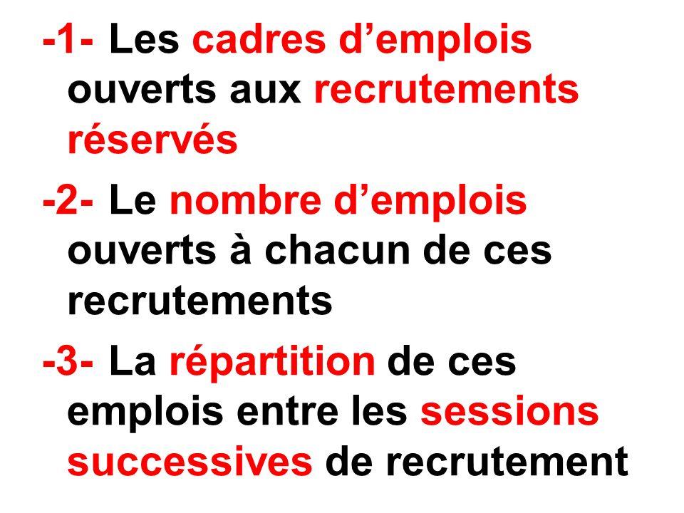 -1- Les cadres d'emplois ouverts aux recrutements réservés
