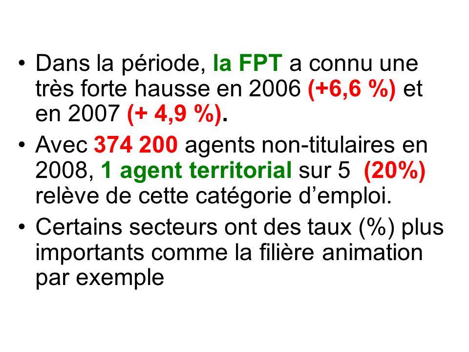 Dans la période, la FPT a connu une très forte hausse en 2006 (+6,6 %) et en 2007 (+ 4,9 %).