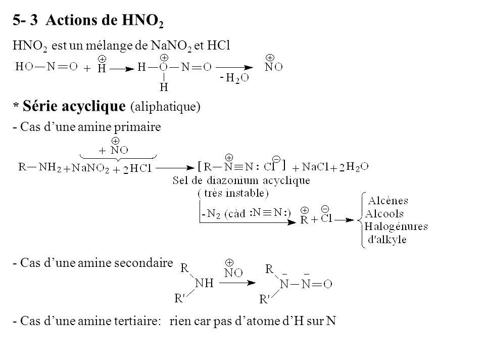 5- 3 Actions de HNO2 HNO2 est un mélange de NaNO2 et HCl