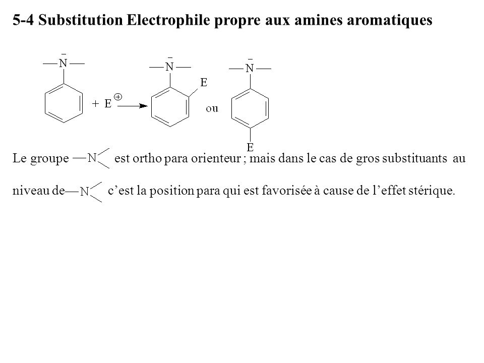 5-4 Substitution Electrophile propre aux amines aromatiques