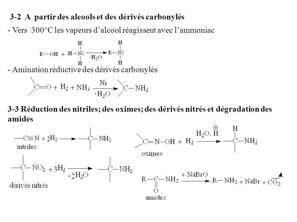 3-2 A partir des alcools et des dérivés carbonylés